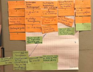 Ergebnissammlung: Hürden und Lösungen bei der digitalen Grundbildung | Foto: Achim Scholz