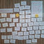 Aktionen und Erfolgskriterien für Öffentlichkeitsarbeit